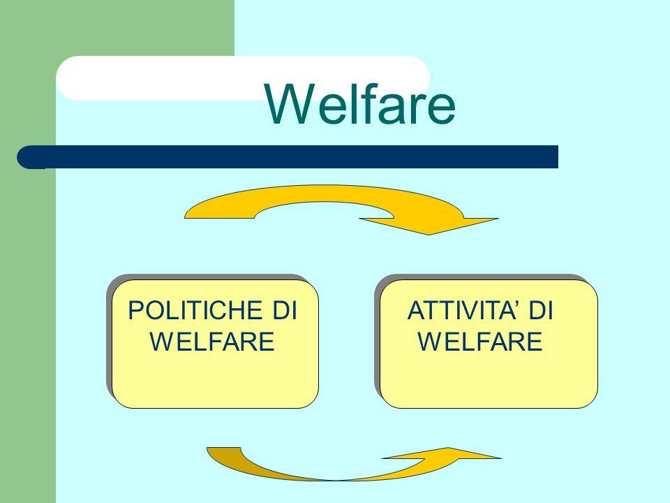 Welfare POLITICHE DI WELFARE ATTIVITA' DI WELFARE