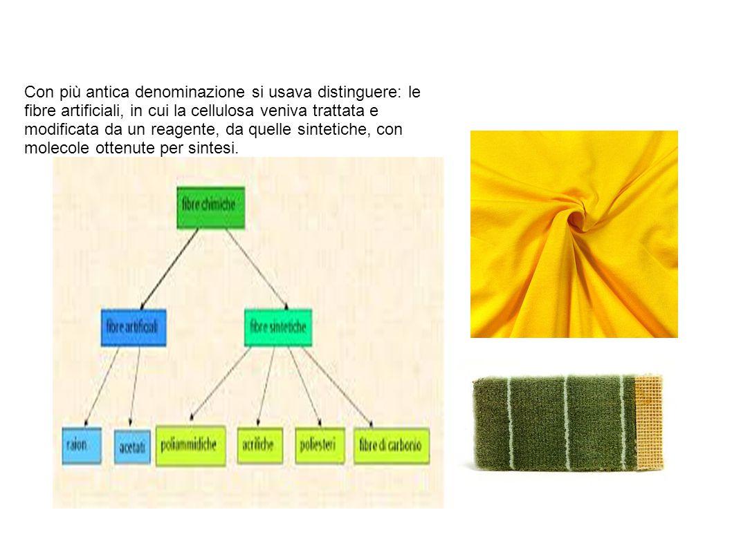 Con più antica denominazione si usava distinguere: le fibre artificiali, in cui la cellulosa veniva trattata e modificata da un reagente, da quelle si