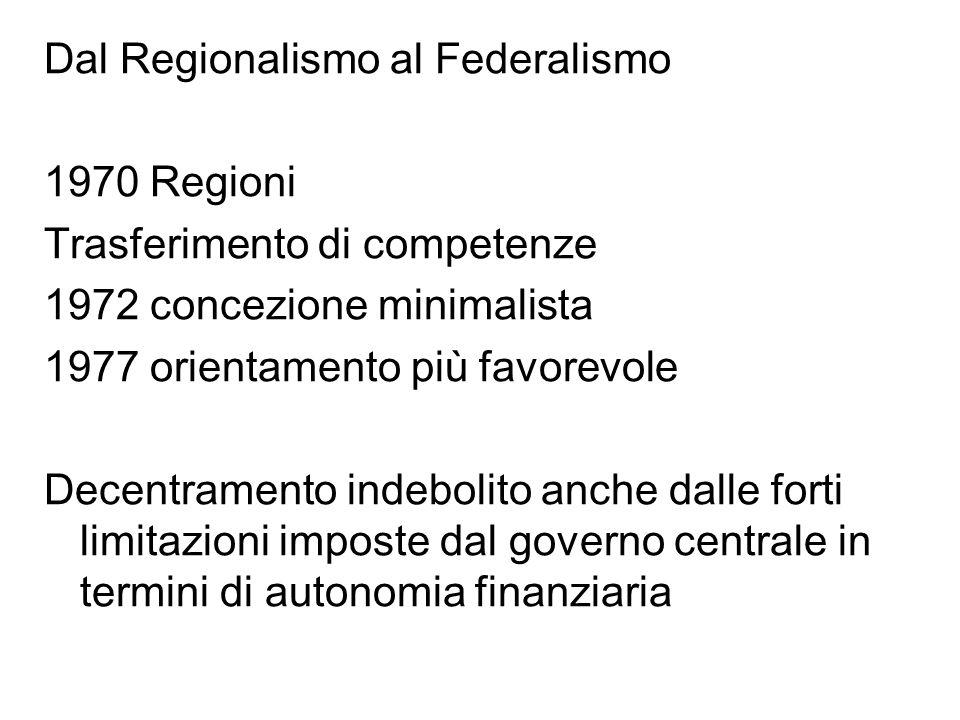 Dal Regionalismo al Federalismo 1970 Regioni Trasferimento di competenze 1972 concezione minimalista 1977 orientamento più favorevole Decentramento indebolito anche dalle forti limitazioni imposte dal governo centrale in termini di autonomia finanziaria