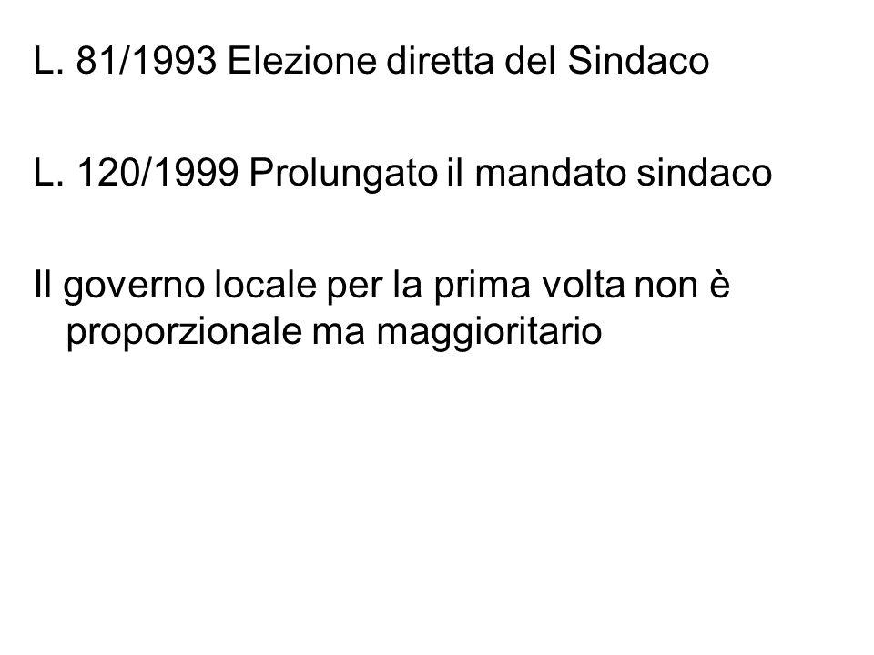 L. 81/1993 Elezione diretta del Sindaco L. 120/1999 Prolungato il mandato sindaco Il governo locale per la prima volta non è proporzionale ma maggiori