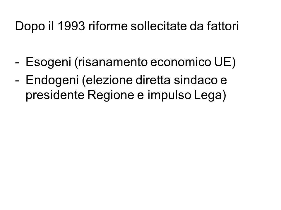 Dopo il 1993 riforme sollecitate da fattori -Esogeni (risanamento economico UE) -Endogeni (elezione diretta sindaco e presidente Regione e impulso Leg