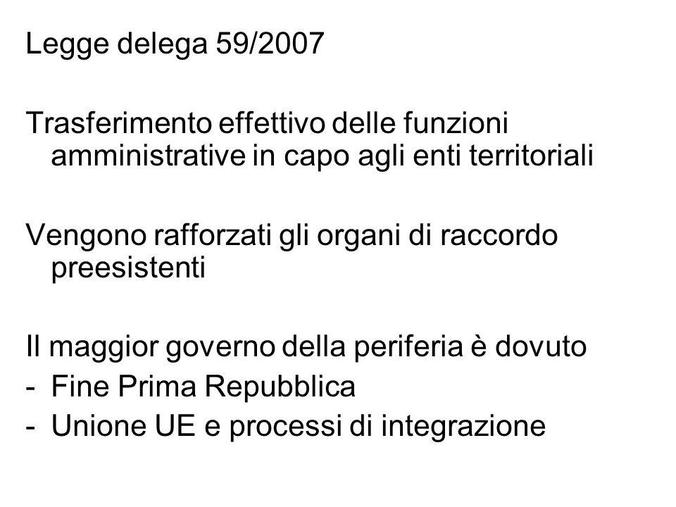 Legge delega 59/2007 Trasferimento effettivo delle funzioni amministrative in capo agli enti territoriali Vengono rafforzati gli organi di raccordo pr