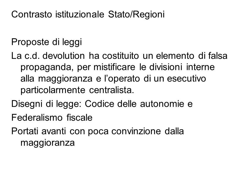 Contrasto istituzionale Stato/Regioni Proposte di leggi La c.d.