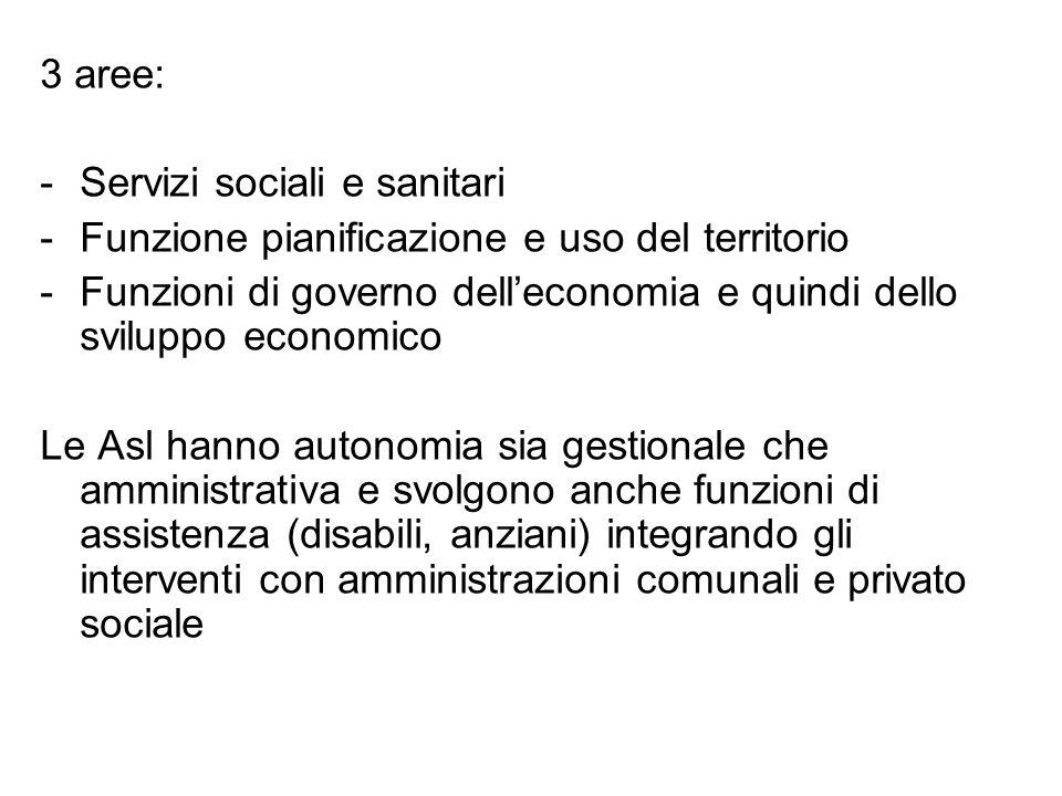 3 aree: -Servizi sociali e sanitari -Funzione pianificazione e uso del territorio -Funzioni di governo dell'economia e quindi dello sviluppo economico