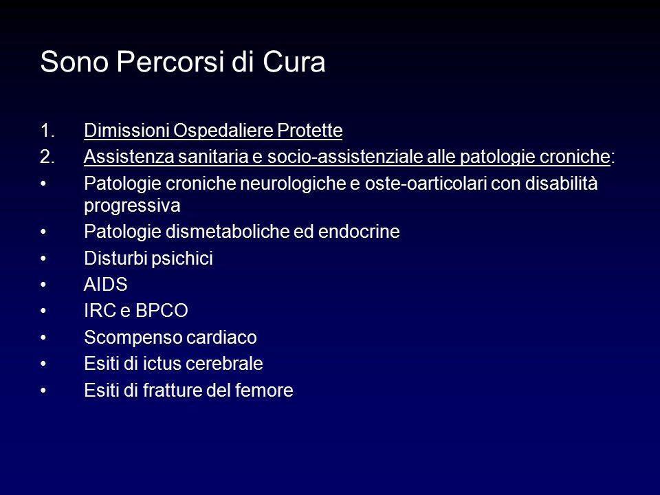 Sono Percorsi di Cura 1.Dimissioni Ospedaliere Protette 2.Assistenza sanitaria e socio-assistenziale alle patologie croniche: Patologie croniche neuro