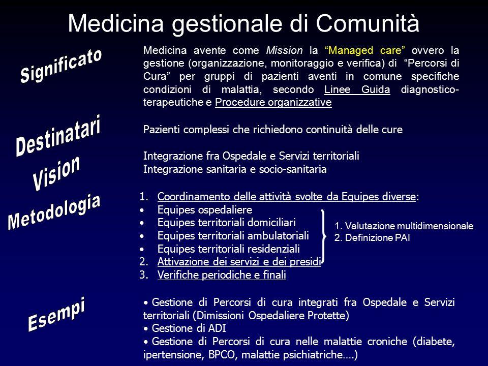 Medicina gestionale di Comunità Pazienti complessi che richiedono continuità delle cure Integrazione fra Ospedale e Servizi territoriali Integrazione