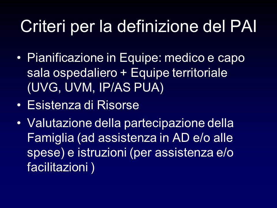 Criteri per la definizione del PAI Pianificazione in Equipe: medico e capo sala ospedaliero + Equipe territoriale (UVG, UVM, IP/AS PUA) Esistenza di R
