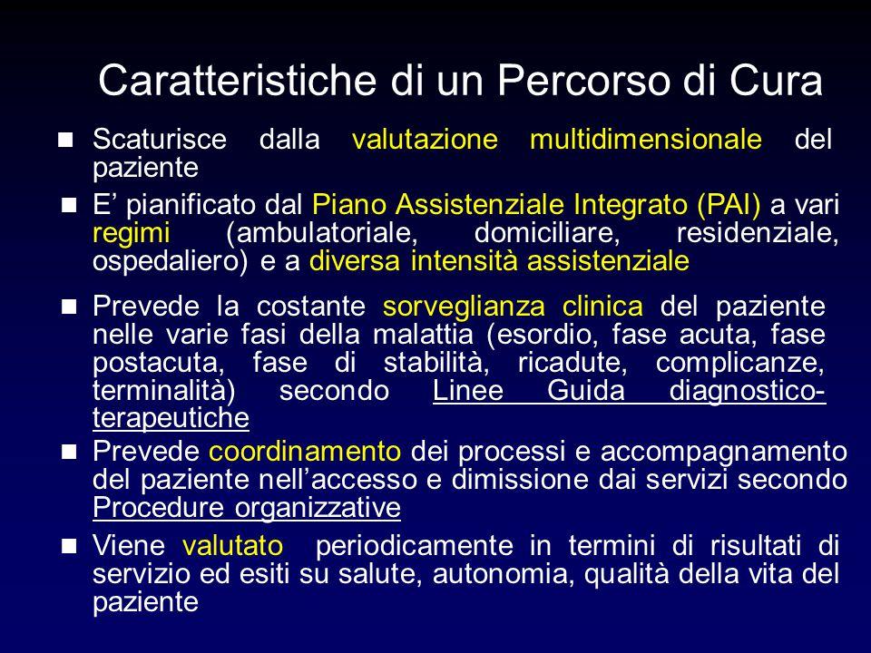 Caratteristiche di un Percorso di Cura Scaturisce dalla valutazione multidimensionale del paziente E' pianificato dal Piano Assistenziale Integrato (P