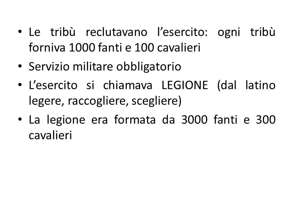 Le tribù reclutavano l'esercito: ogni tribù forniva 1000 fanti e 100 cavalieri Servizio militare obbligatorio L'esercito si chiamava LEGIONE (dal latino legere, raccogliere, scegliere) La legione era formata da 3000 fanti e 300 cavalieri
