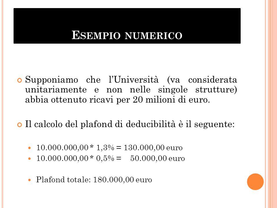 E SEMPIO NUMERICO Supponiamo che l'Università (va considerata unitariamente e non nelle singole strutture) abbia ottenuto ricavi per 20 milioni di euro.