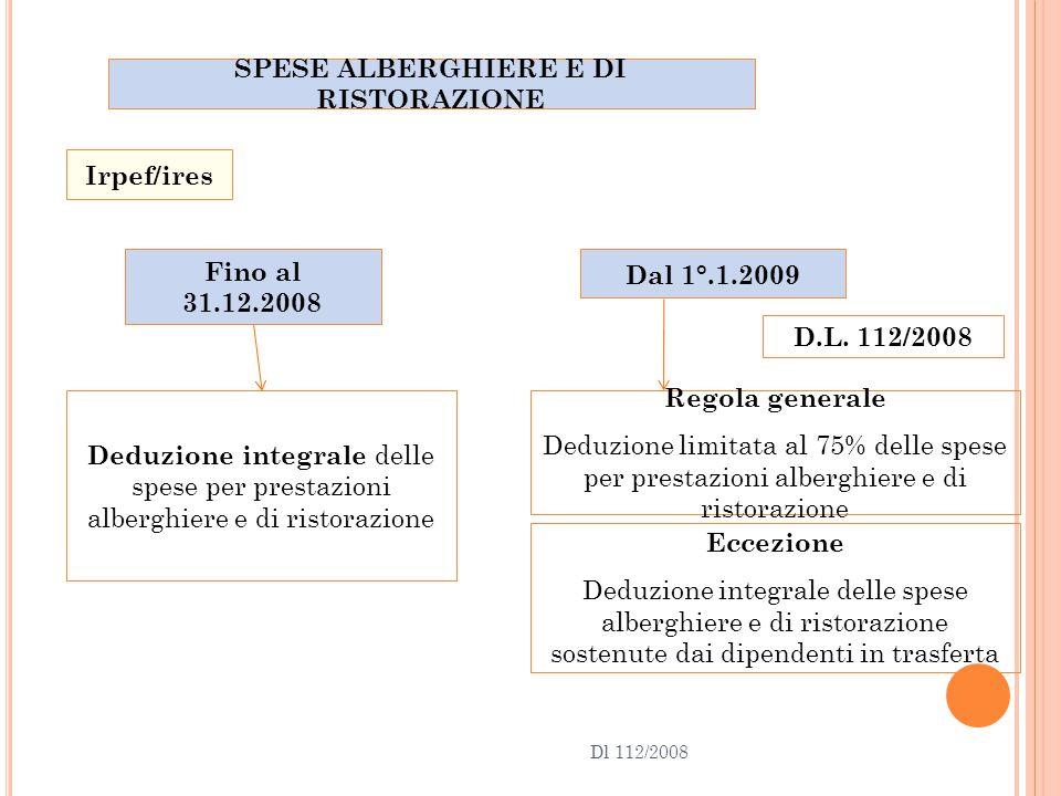 Dl 112/2008 Fino al 31.12.2008 Dal 1°.1.2009 Deduzione integrale delle spese per prestazioni alberghiere e di ristorazione Regola generale Deduzione limitata al 75% delle spese per prestazioni alberghiere e di ristorazione D.L.