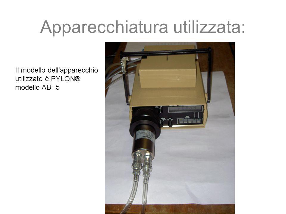 Apparecchiatura utilizzata: Il modello dell'apparecchio utilizzato è PYLON® modello AB- 5