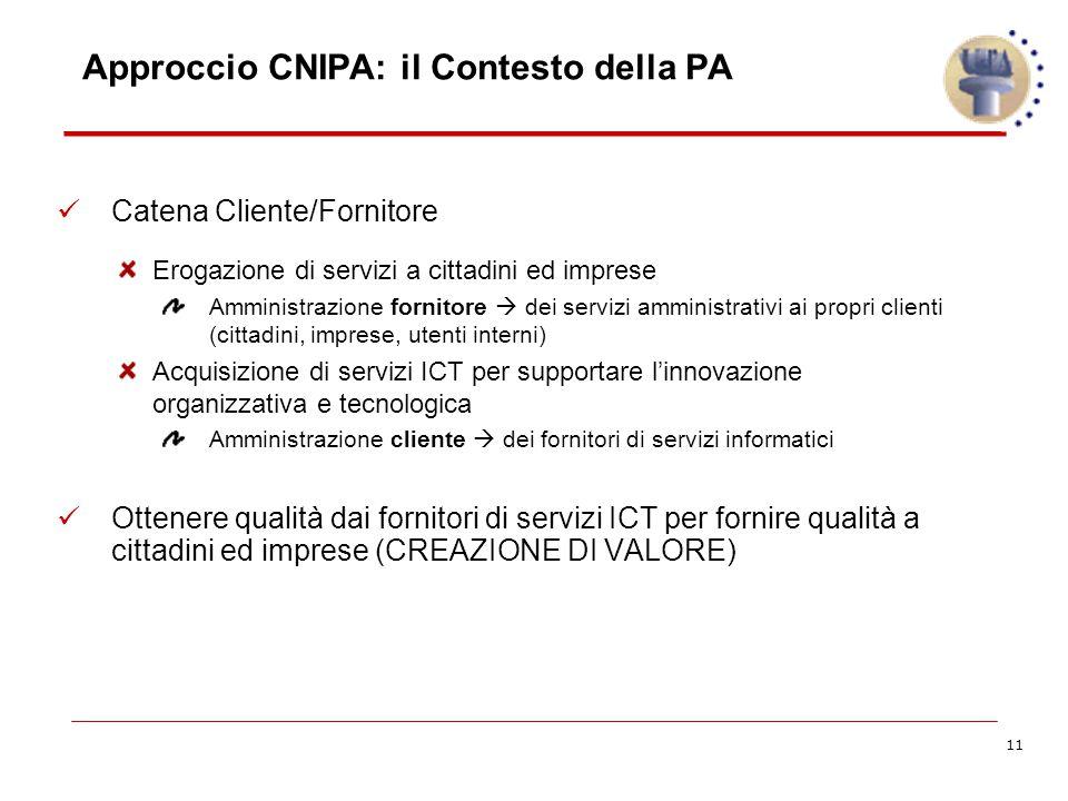 11 Approccio CNIPA: il Contesto della PA Catena Cliente/Fornitore Erogazione di servizi a cittadini ed imprese Amministrazione fornitore  dei servizi amministrativi ai propri clienti (cittadini, imprese, utenti interni) Acquisizione di servizi ICT per supportare l'innovazione organizzativa e tecnologica Amministrazione cliente  dei fornitori di servizi informatici Ottenere qualità dai fornitori di servizi ICT per fornire qualità a cittadini ed imprese (CREAZIONE DI VALORE)