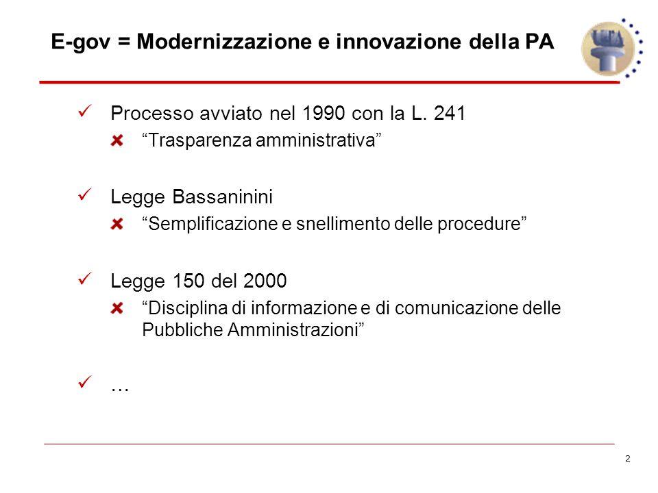 13 Storia dell'e-gov