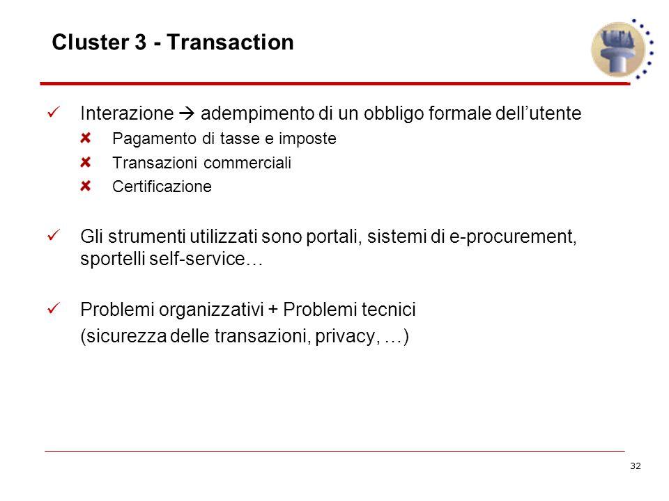 32 Cluster 3 - Transaction Interazione  adempimento di un obbligo formale dell'utente Pagamento di tasse e imposte Transazioni commerciali Certificazione Gli strumenti utilizzati sono portali, sistemi di e-procurement, sportelli self-service… Problemi organizzativi + Problemi tecnici (sicurezza delle transazioni, privacy, …)
