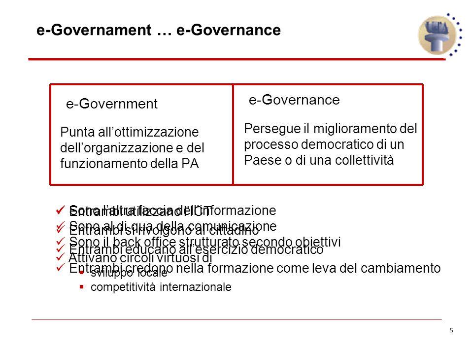 26 Il Piano Nazionale di e-Government Il progetto ComNet RA