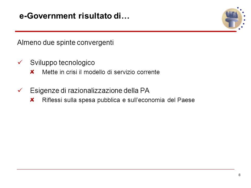 39 Nuove strategie dell'e-governement Biometria RFID VOIP M-gov T-gov