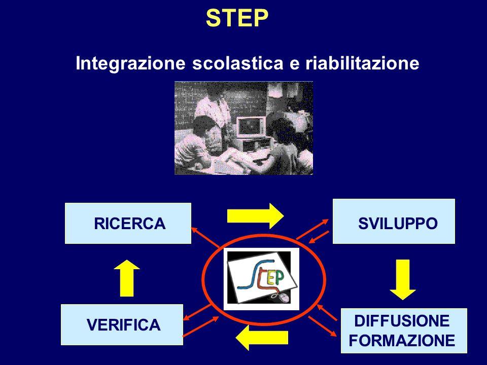 STEP Integrazione scolastica e riabilitazione RICERCASVILUPPO DIFFUSIONE FORMAZIONE VERIFICA