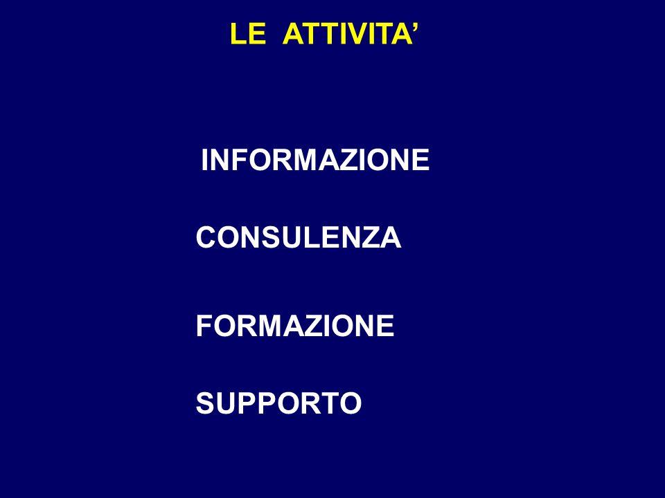 INFORMAZIONE CONSULENZA FORMAZIONE SUPPORTO LE ATTIVITA'