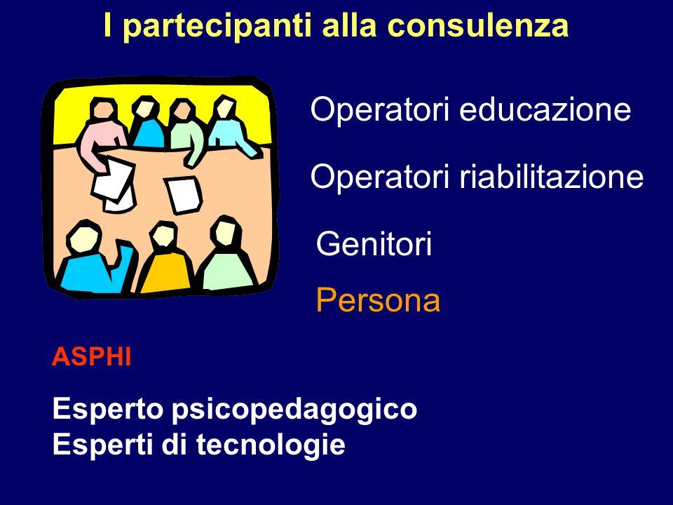 I partecipanti alla consulenza Operatori educazione Operatori riabilitazione Genitori Persona ASPHI Esperto psicopedagogico Esperti di tecnologie