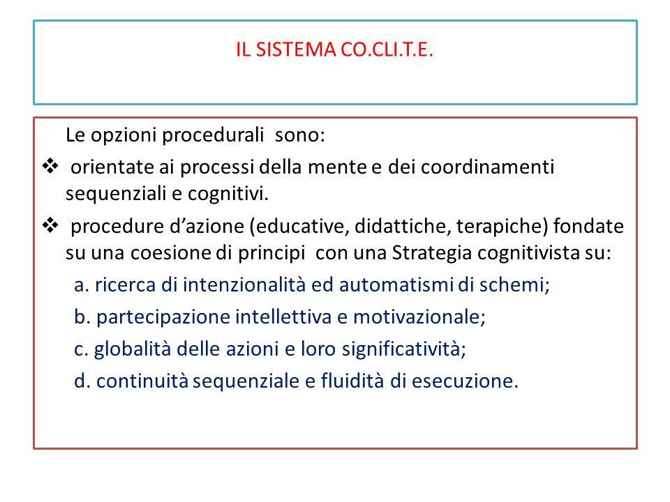 IL SISTEMA CO.CLI.T.E. Le opzioni procedurali sono:  orientate ai processi della mente e dei coordinamenti sequenziali e cognitivi.  procedure d'azi