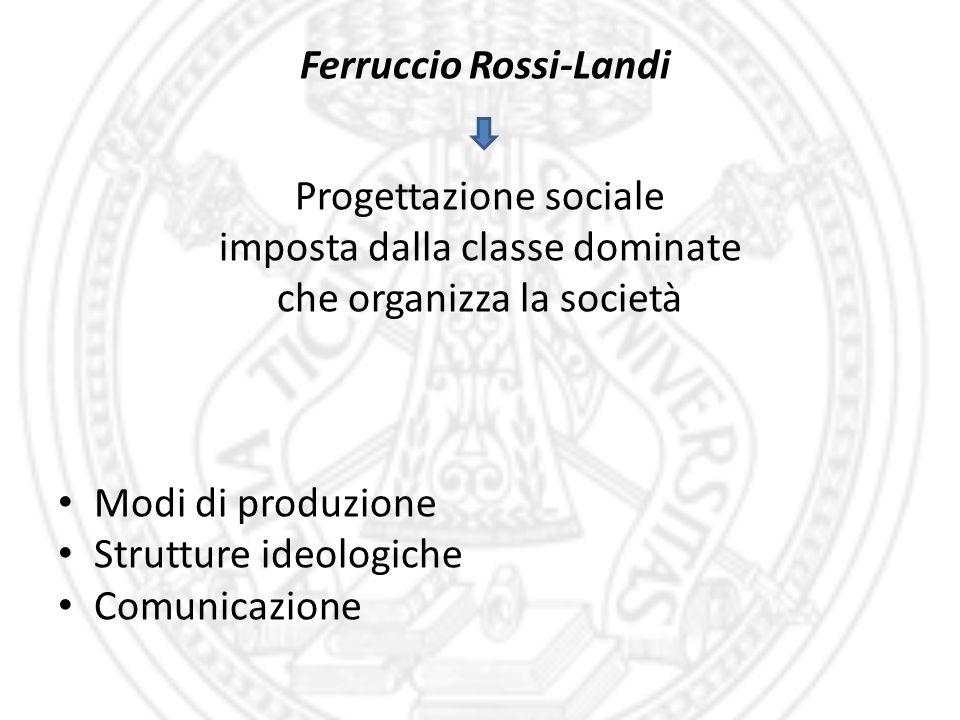 Ferruccio Rossi-Landi Progettazione sociale imposta dalla classe dominate che organizza la società Modi di produzione Strutture ideologiche Comunicazi