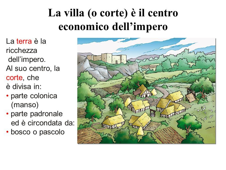 La villa (o corte) è il centro economico dell'impero La terra è la ricchezza dell'impero. Al suo centro, la corte, che è divisa in: parte colonica (ma