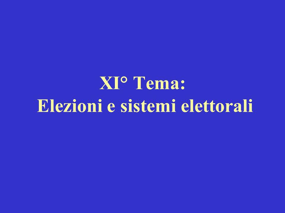 Formule proporzionali - III Il metodo dei divisori: si parte dall'idea che un partito è peggio rappresentato di un altro se è più alto il rapporto tra i voti ricevuti e i seggi ottenuti (nell'es.