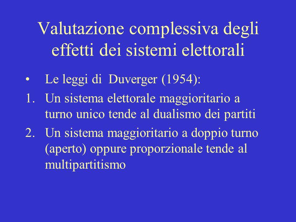 Valutazione complessiva degli effetti dei sistemi elettorali Le leggi di Duverger (1954): 1.Un sistema elettorale maggioritario a turno unico tende al dualismo dei partiti 2.Un sistema maggioritario a doppio turno (aperto) oppure proporzionale tende al multipartitismo