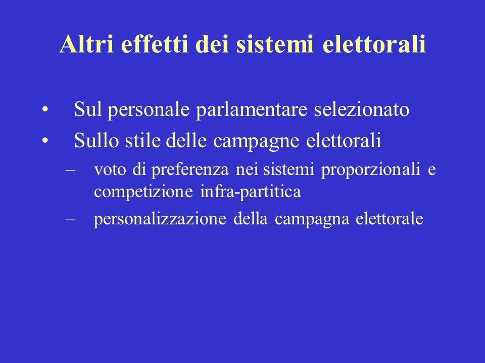 Altri effetti dei sistemi elettorali Sul personale parlamentare selezionato Sullo stile delle campagne elettorali –voto di preferenza nei sistemi proporzionali e competizione infra-partitica –personalizzazione della campagna elettorale