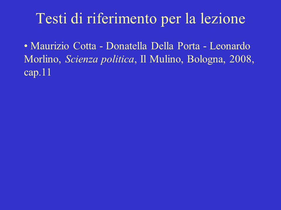 Testi di riferimento per la lezione Maurizio Cotta - Donatella Della Porta - Leonardo Morlino, Scienza politica, Il Mulino, Bologna, 2008, cap.11