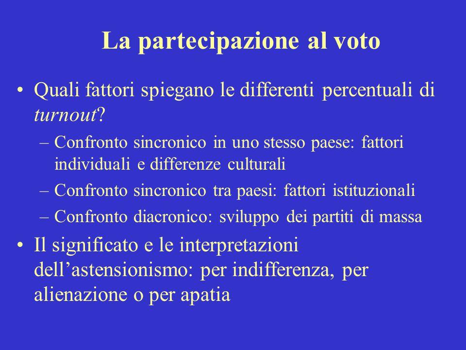 La partecipazione al voto Quali fattori spiegano le differenti percentuali di turnout.