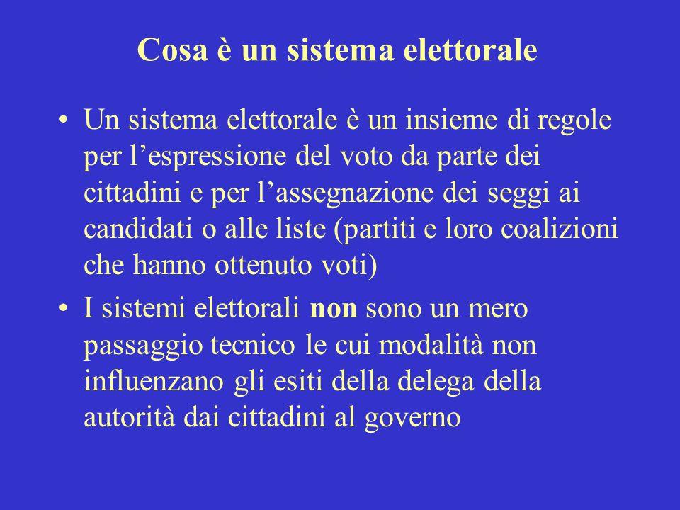 I principali aspetti dei sistemi elettorali 1.L'espressione del voto 2.L'ambito territoriale 3.La formula di computo dei voti e allocazione dei seggi 4.Le soglie di rappresentanza