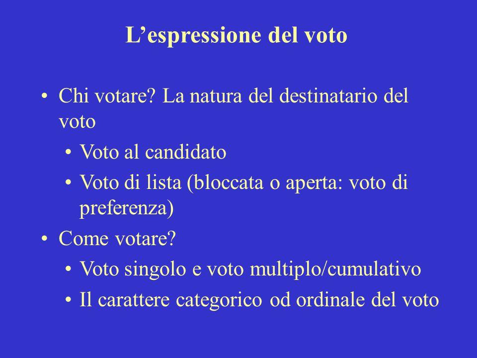 L'espressione del voto Chi votare.