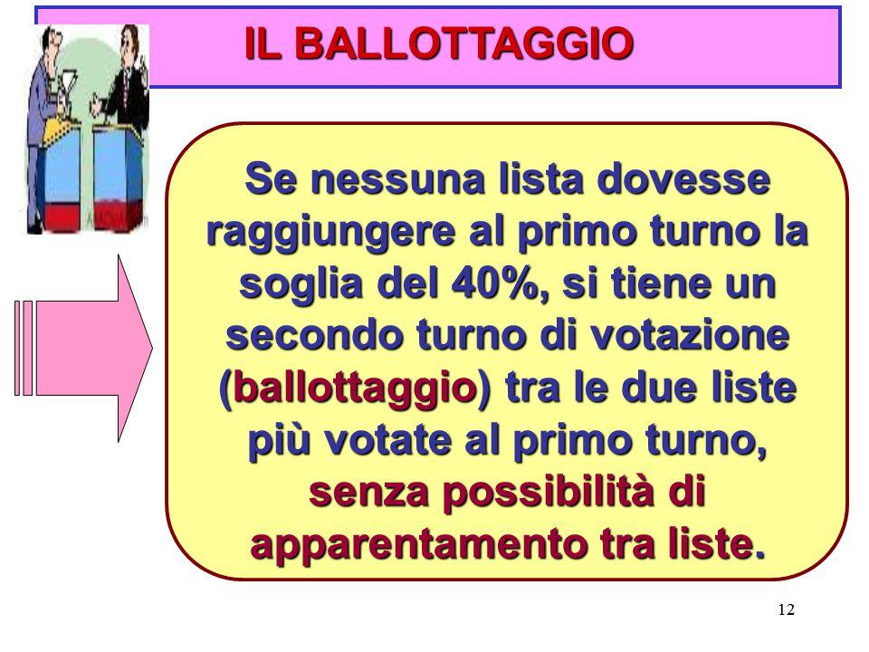 12 IL BALLOTTAGGIO Se nessuna lista dovesse raggiungere al primo turno la soglia del 40%, si tiene un secondo turno di votazione (ballottaggio) tra le due liste più votate al primo turno, senza possibilità di apparentamento tra liste.