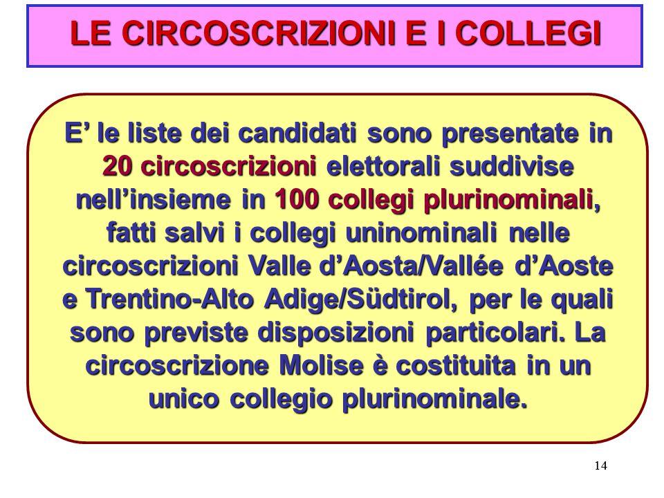 14 LE CIRCOSCRIZIONI E I COLLEGI E' le liste dei candidati sono presentate in 20 circoscrizioni elettorali suddivise nell'insieme in 100 collegi plurinominali, fatti salvi i collegi uninominali nelle circoscrizioni Valle d'Aosta/Vallée d'Aoste e Trentino-Alto Adige/Südtirol, per le quali sono previste disposizioni particolari.