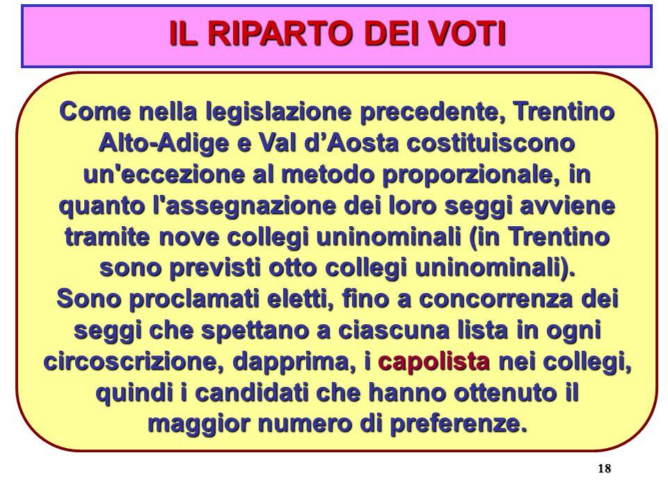 18 18 IL RIPARTO DEI VOTI Come nella legislazione precedente, Trentino Alto-Adige e Val d'Aosta costituiscono un eccezione al metodo proporzionale, in quanto l assegnazione dei loro seggi avviene tramite nove collegi uninominali (in Trentino sono previsti otto collegi uninominali).