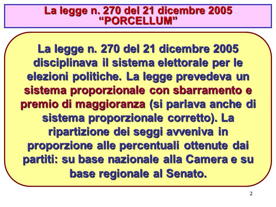 222 La legge n.270 del 21 dicembre 2005 PORCELLUM La legge n.