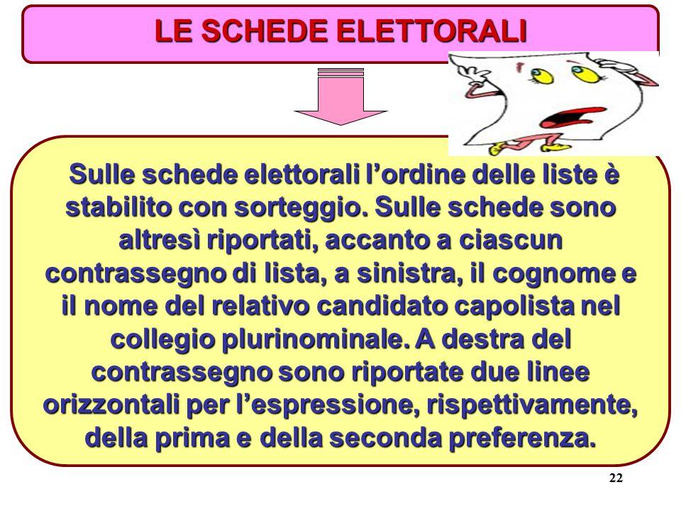 22 22 LE SCHEDE ELETTORALI Sulle schede elettorali l'ordine delle liste è stabilito con sorteggio.