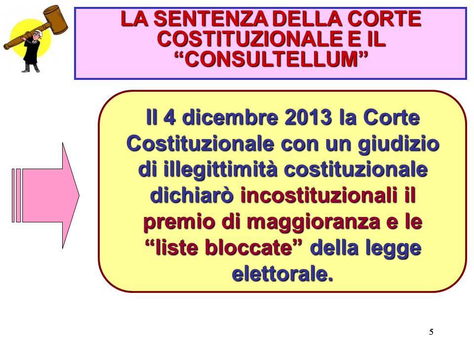 555 Il 4 dicembre 2013 la Corte Costituzionale con un giudizio di illegittimità costituzionale dichiarò incostituzionali il premio di maggioranza e le liste bloccate della legge elettorale.