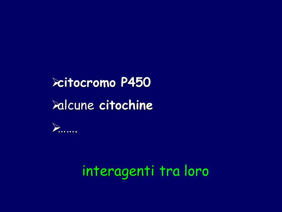  citocromo P450  alcune citochine  ……. interagenti interagenti tra loro