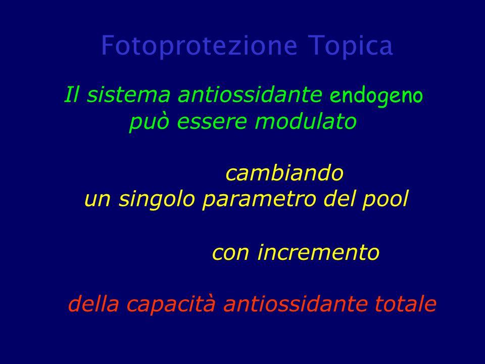 con incremento della capacità antiossidante totale Il sistema antiossidante endogeno può essere modulato cambiando un singolo parametro del pool Fotop