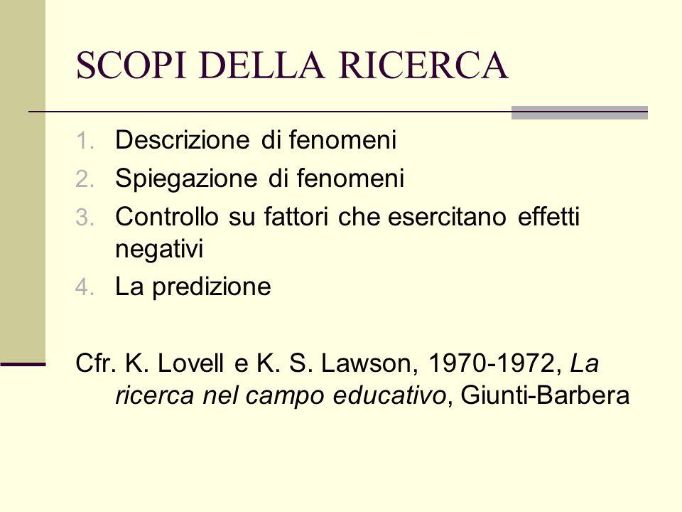 SCOPI DELLA RICERCA 1. Descrizione di fenomeni 2. Spiegazione di fenomeni 3. Controllo su fattori che esercitano effetti negativi 4. La predizione Cfr