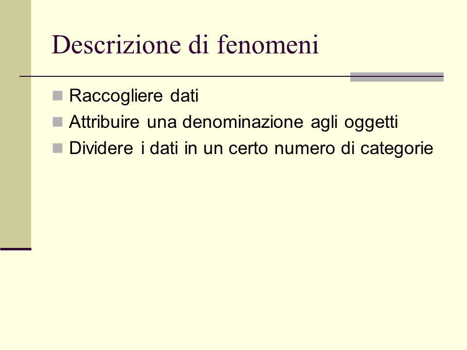 Descrizione di fenomeni Raccogliere dati Attribuire una denominazione agli oggetti Dividere i dati in un certo numero di categorie