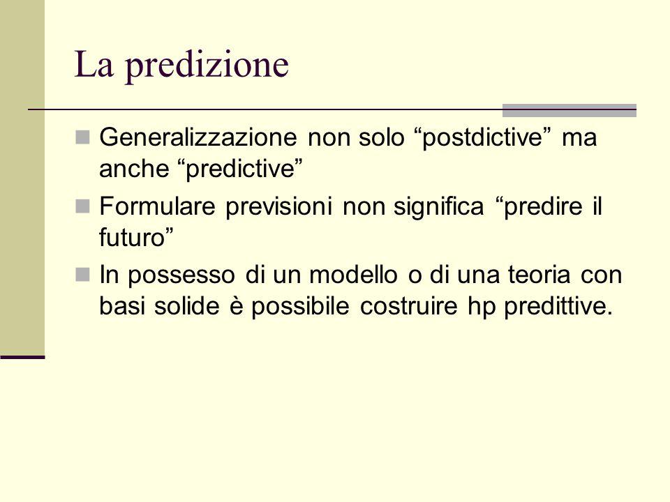 La predizione Generalizzazione non solo postdictive ma anche predictive Formulare previsioni non significa predire il futuro In possesso di un modello o di una teoria con basi solide è possibile costruire hp predittive.