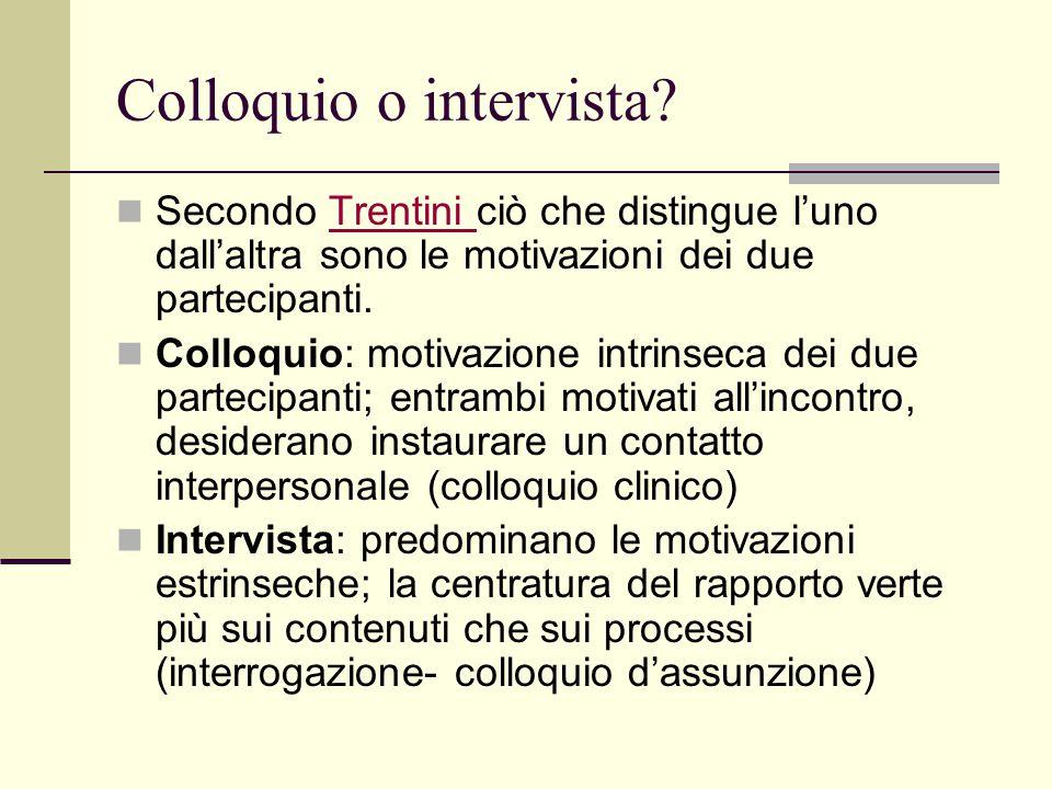 Colloquio o intervista? Secondo Trentini ciò che distingue l'uno dall'altra sono le motivazioni dei due partecipanti.Trentini Colloquio: motivazione i