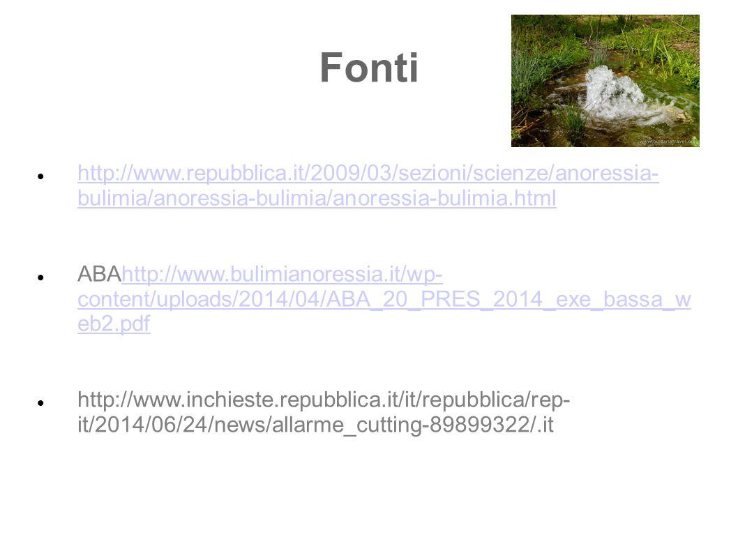 Fonti http://www.repubblica.it/2009/03/sezioni/scienze/anoressia- bulimia/anoressia-bulimia/anoressia-bulimia.html http://www.repubblica.it/2009/03/se