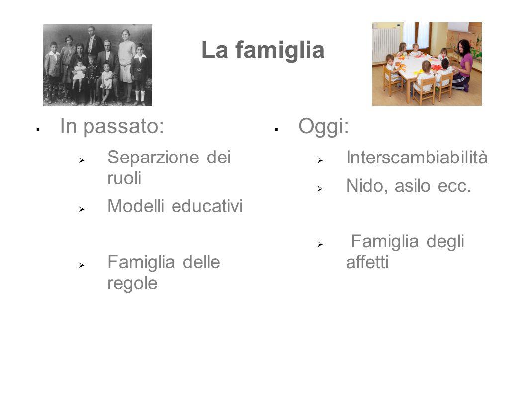 La famiglia  In passato:  Separzione dei ruoli  Modelli educativi  Famiglia delle regole  Oggi:  Interscambiabilità  Nido, asilo ecc.  Famigli