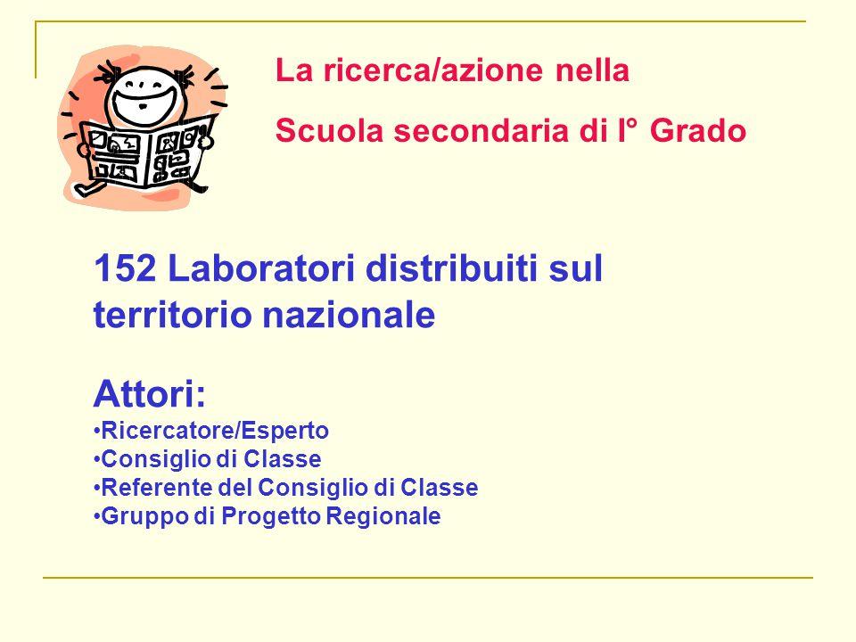 La ricerca/azione nella Scuola secondaria di I° Grado 152 Laboratori distribuiti sul territorio nazionale Attori: Ricercatore/Esperto Consiglio di Cla