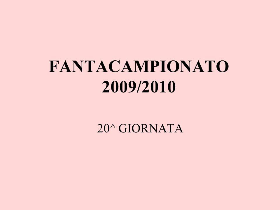 FANTACAMPIONATO 2009/2010 20^ GIORNATA